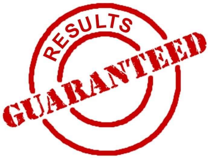 Business Assessment - 100% Gauranteed