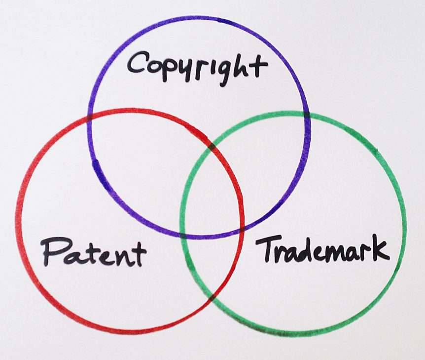 protecting your ideas - intellectual property