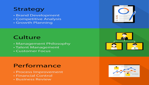 Business Consulting Framework